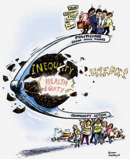 Cracking the nut of health equity:  top down and bottom up pressure for action on the social determinants of health