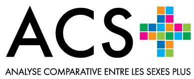Analyse comparative entre les sexes PLUS — cybercours