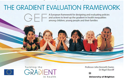 The Gradient Evaluation Framework (GEF)